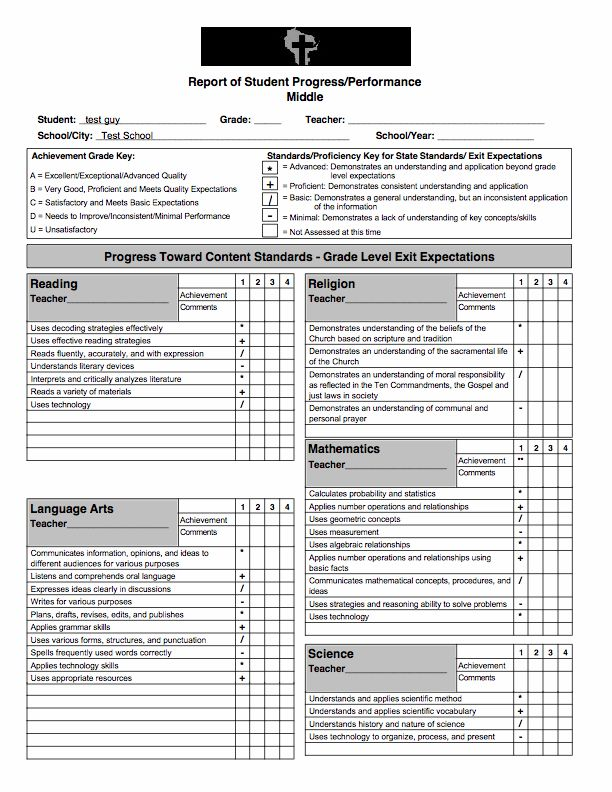 standards based report cards middle school - Google Search