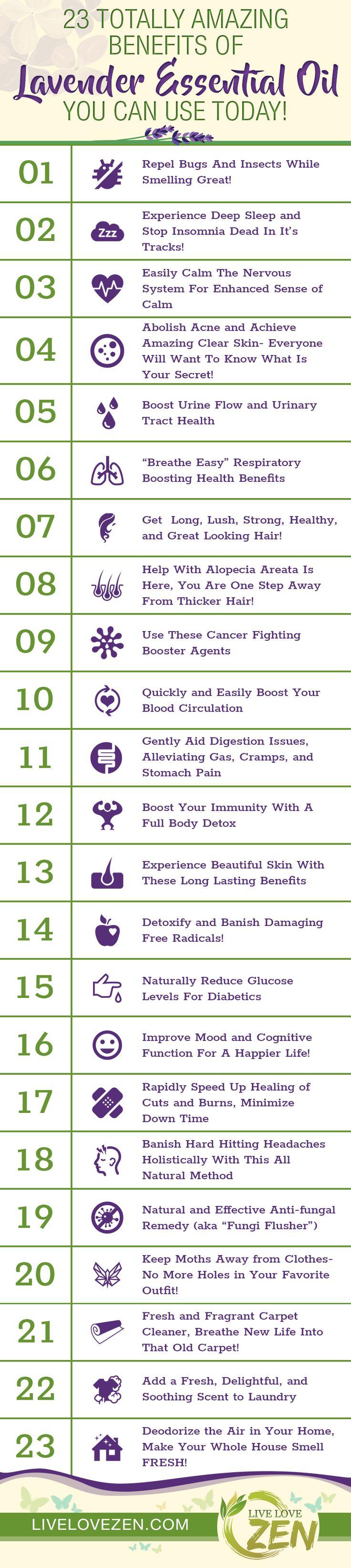 Lavender Essential Oil Benefits Infographic