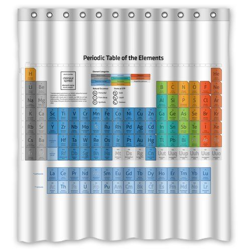 57 best bathroom periodic table images on pinterest bedrooms custom periodic table of element shower curtain 66 x 72 bathroom decor urtaz Image collections
