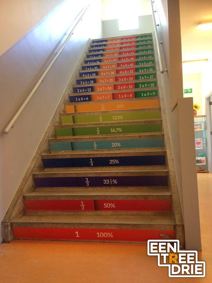 Een e ntreedrie trap met percentages en tafels leerzaam vrolijk en kleurrijk e ntreedrie - Versier een trap ...