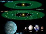 Kepler 22b, une petite exoplanète dans la zone habitable de Kepler 22