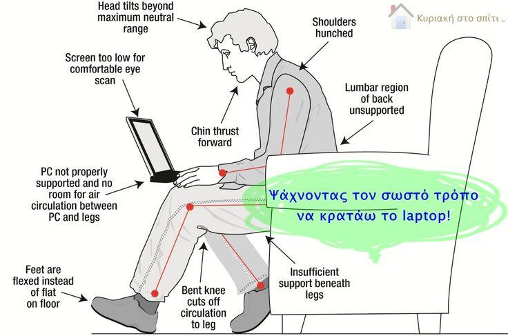 Κυριακή στο σπίτι... : Ψάχνοντας τον σωστό τρόπο να κρατάω το laptop! How to hold you laptop