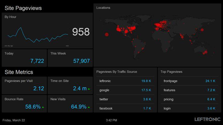 google analytics live - Google Search