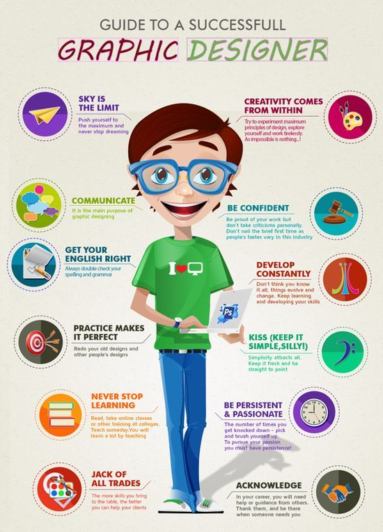 My ditto: Keep it simple, silly; never stop learning; and keep developing. #killergraphics Guide to a successfull Graphic Designer #infografia #infographic | http://graphicdesigncollections.blogspot.com