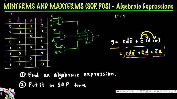 Minterms and Maxterms SOP, POS - Algebraic Expressions - Digital Logic D...