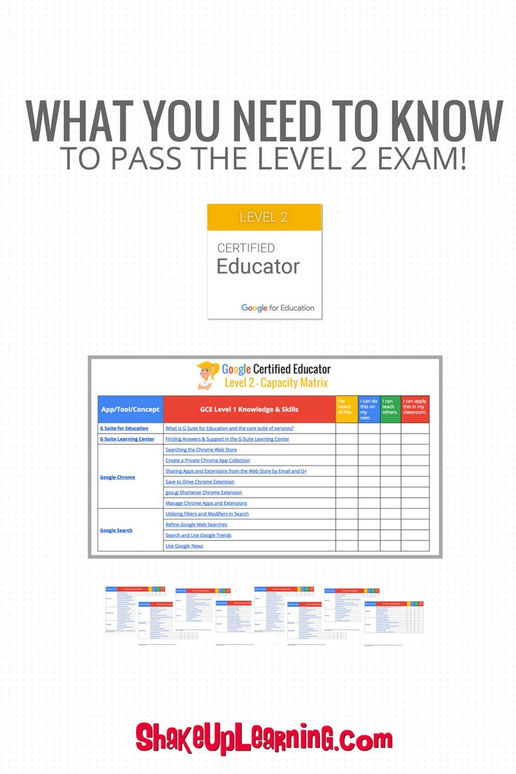 Best 25 teacher certification ideas on pinterest national board what you need to know to pass the google certified educator level 2 exam 1betcityfo Image collections