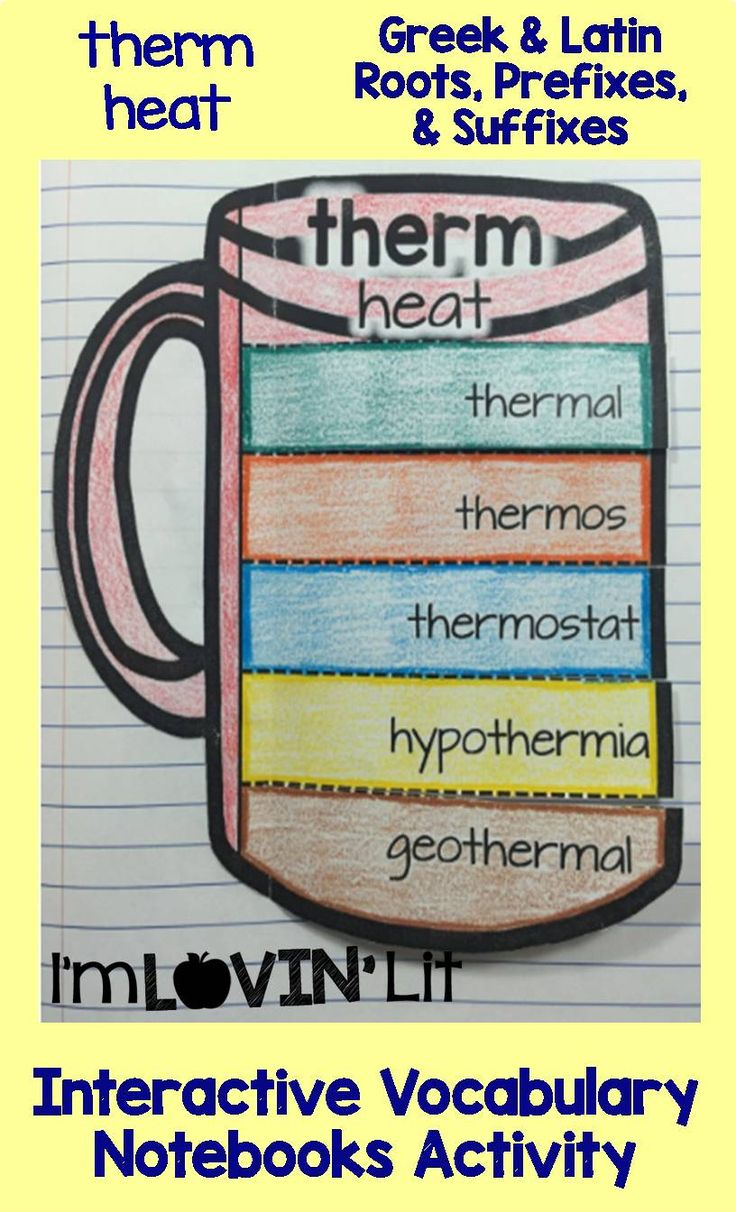 Therm - Heat; Greek and Latin Roots, Prefixes and Suffixes Foldables; Greek and Latin Roots Interactive Notebook Activity by Lovin' Lit