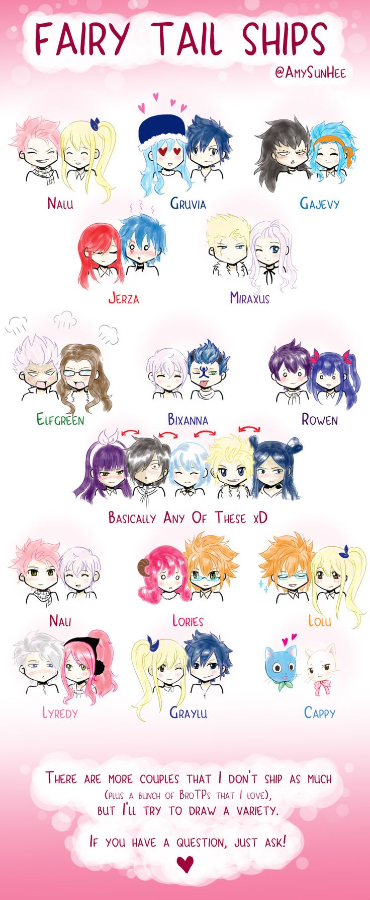 NALU, GRUVIA, GALE, JERZA, MIRAXUS, ELFGREEN, BIXANNA, ROWEN, LORIES, LYREDY and CAPPY :D <3<3<3 Then it should be ROKA (Rogue X Kagura) and STINGYU (Sting X Yukino) <3 I don't really ship is, LoLu, GrayLu, and NaLi >___<