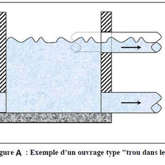 535 best images about cours de genie civil on pinterest for Assainissement cours pdf