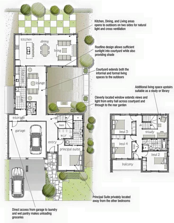 25 Best Ideas About Villa Plan On Pinterest Villa Design House Elevation And Pool Bedroom