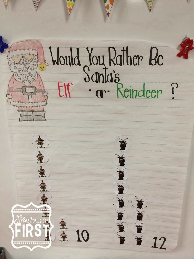 elf or reindeer. Good beginning activity for writing an opinion piece - great math-to-literacy connection activity!