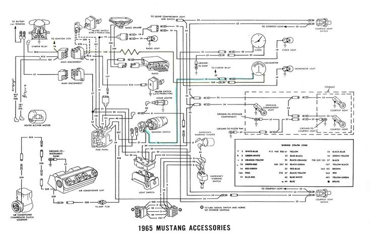 65 Mustang Wiring Diagram Key