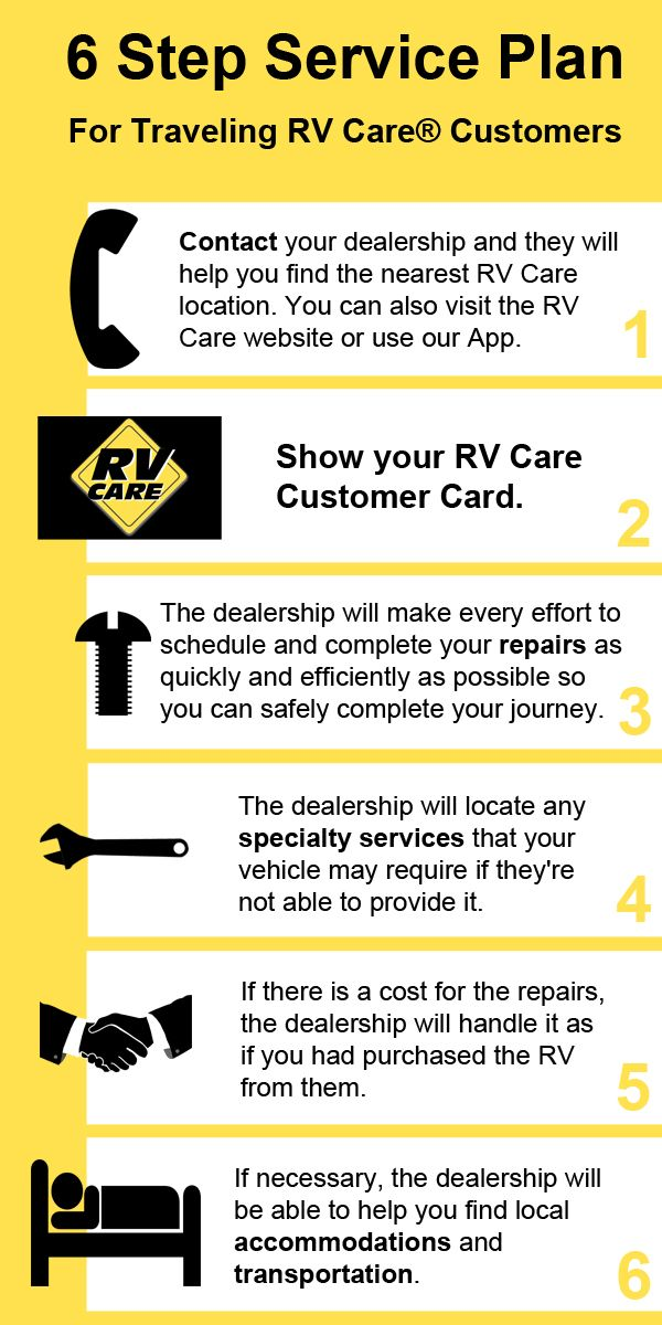 6 Step Service Plan for Traveling RV Care Customers