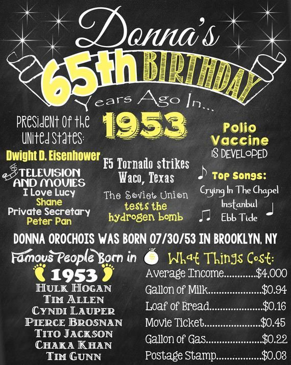 65th Birthday Chalkboard 1953 Poster 65 Years Ago in 1953 Born | Etsy  sc 1 st  Pinterest & 65th Birthday Chalkboard 1953 Poster 65 Years Ago in 1953 Born ...