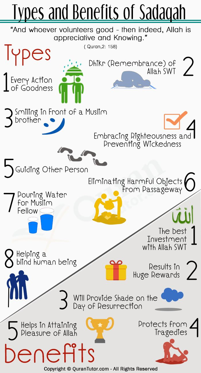 The Importance, Types And Benefits Of Sadaqah #islam More