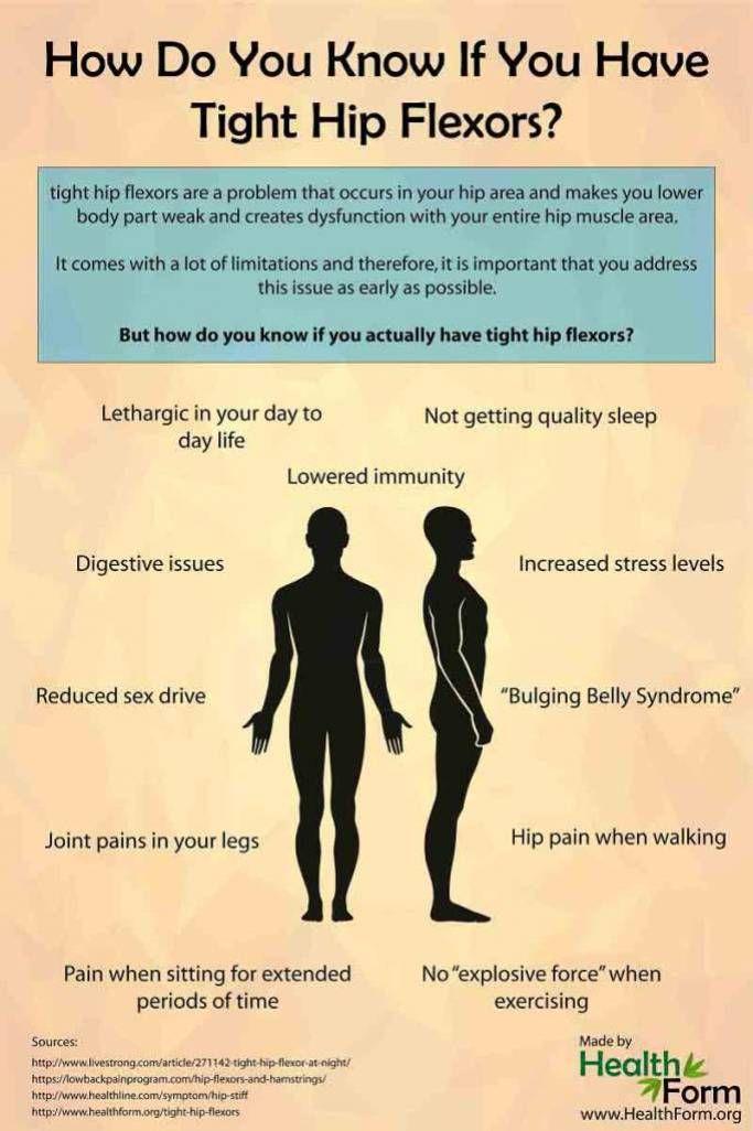 tight hip flexors gentle exercises tight hip flexors