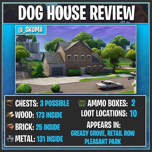 Dog House Review One Of My Favourite Houses To Land In The Whole