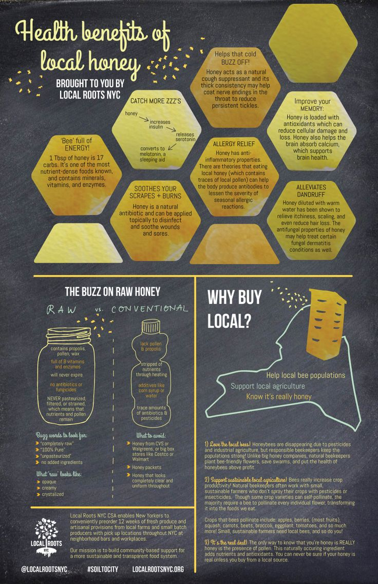 We all celebrate honey for its powerful healing capacity that covers everything from head to toe- from hair and skin care to allergy prevention and cold symptoms. But in an increasingly industrialized food system, not all honey is natural. Not