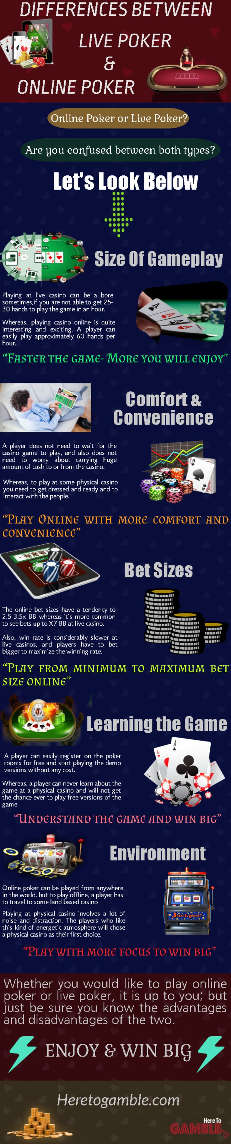 This Infographic illustrates the Crucial #differences between Live Poker & Online #Poker