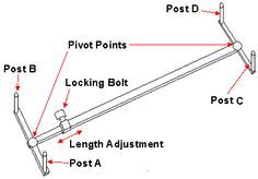 Bow String Making - Jig and instructions for making a bow string