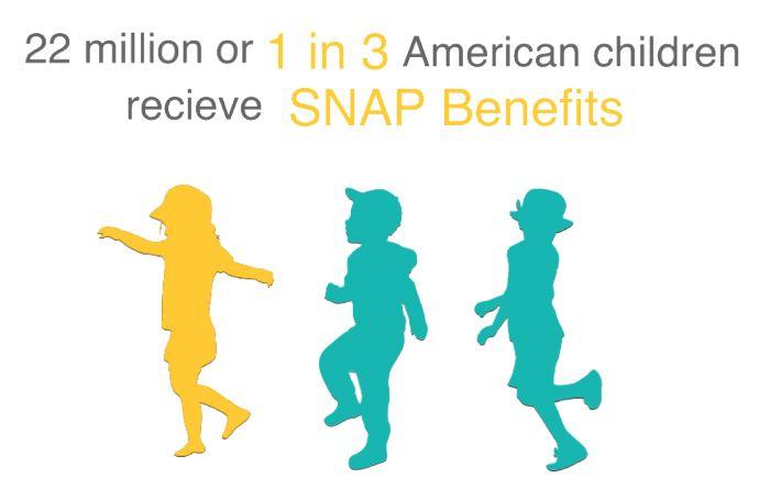 U.S. SNAP data. www.mokidscount.org.