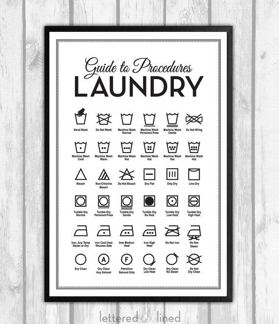 Laundry Symbols - 12x18 print - Mid Century, Mid-Century Modern, Guide To Procedures, Laundry, Reference, Rules, Sign, Decor, Art