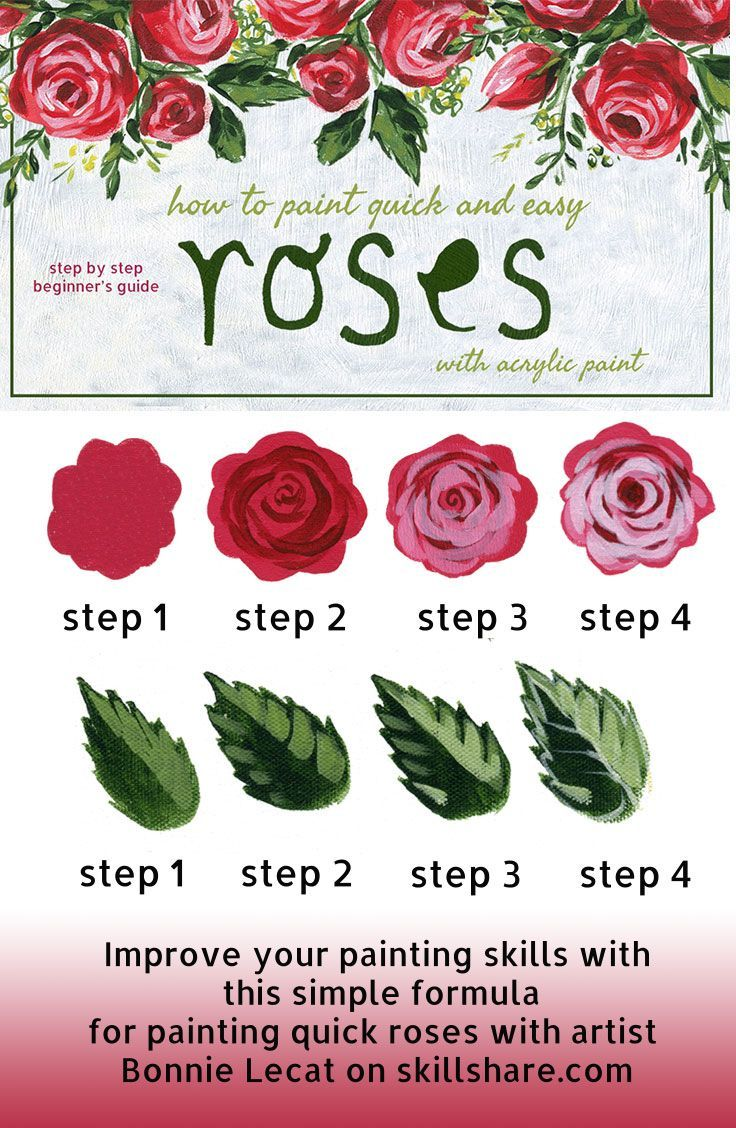 Painting Roses in Acrylic - Easy Step by Step Online Course | Acrylic painting flowers, Acrylic ...