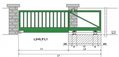 Porti Autoportante (porti in Consola) | Porti Culisante Industriale