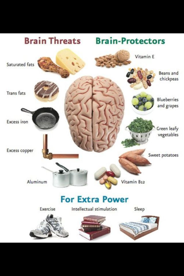 brain power. Dr. Mark Hyman.