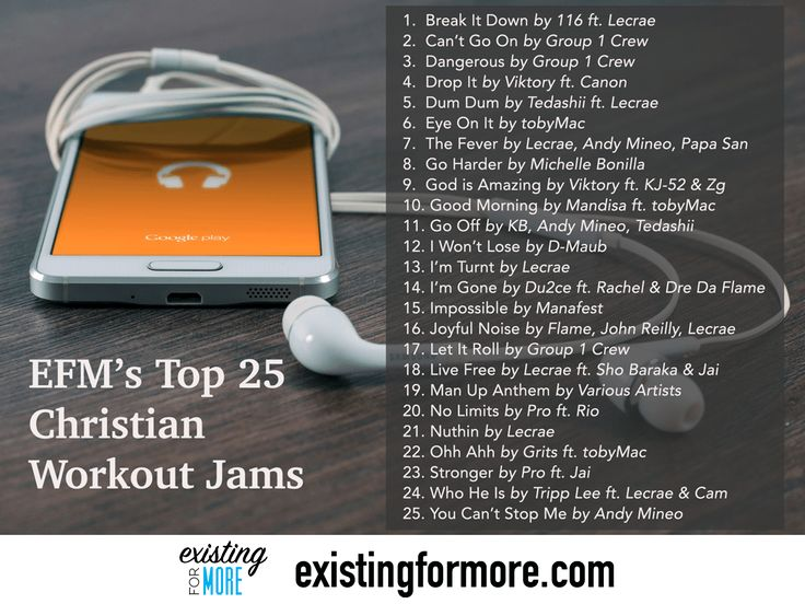 Here are my favorite songs on my current workout playlist. Yes, they are all Christian artists and they are GREAT! When I'm in the gym, I need something that will motivate me to push to the next level. Christian rap, hip-hop and other upbeat songs do just that! This is a sampling of my favorite jams on my Spotify workout mix.  If you are interested in a new workout playlist, check out my blog about my change to a Christian workout playlist. You'll find a link to my Spotify playlist there…