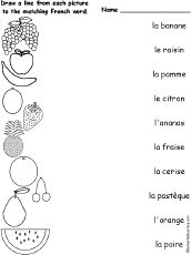 Match French fruit words and pictures.