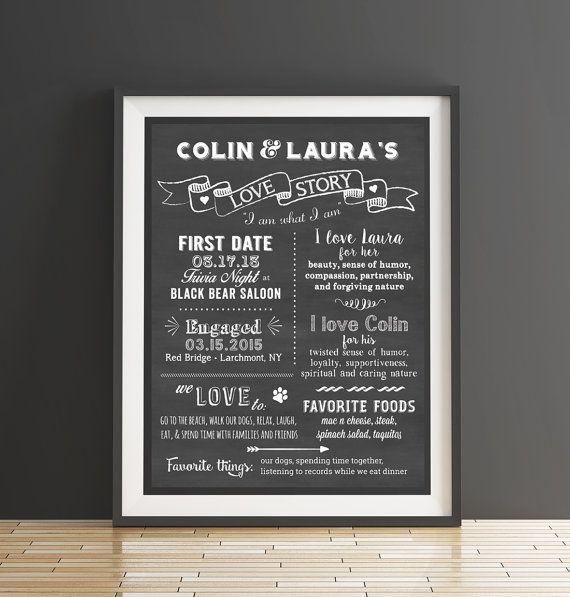 Chalkboard Love Story Love Story Chalkboard Sign von CardsDeLuxe