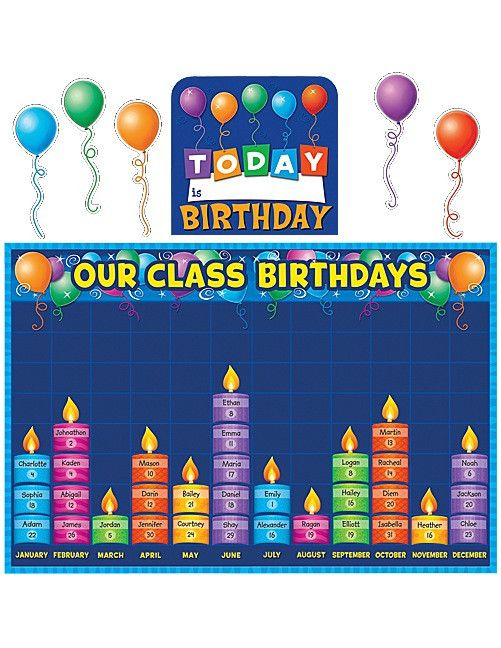 ***Bulletin Board Display - Happy Birthday Graph