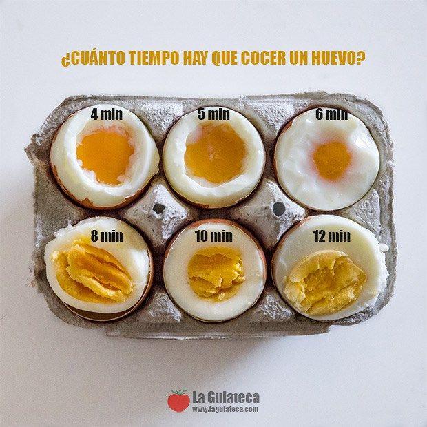 ¿Cómo y cuánto hay que cocer un huevo? Trucos para conseguir el huevo cocido perfecto