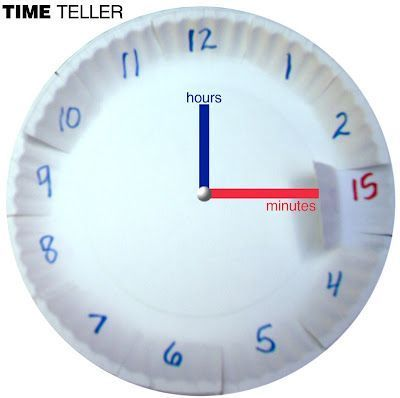 Fabulous idea for teaching how to read a clock