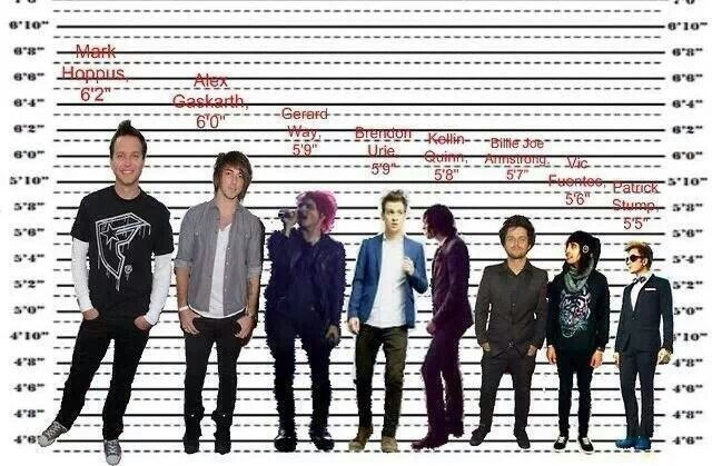 "I'm about the same height as Patrick... Him and I juuussst short of 5'5""... I know, I'm short"