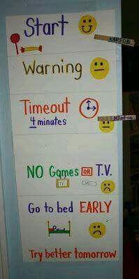 A good punishment idea