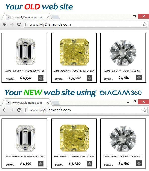 Old web site will not improve your diamond sales.  New web site will boost your diamond sales !!!!!!  #diamondsphotography #360diamondsphotography #360diamondphotography #diamondphotography #diacam360 #shirtaldiamonds #diamondimaging #360view #diamonds #3d #3dview #interactive #polished #diamond #scandiamond #interactiveview #shirtaldiacam #boostsales