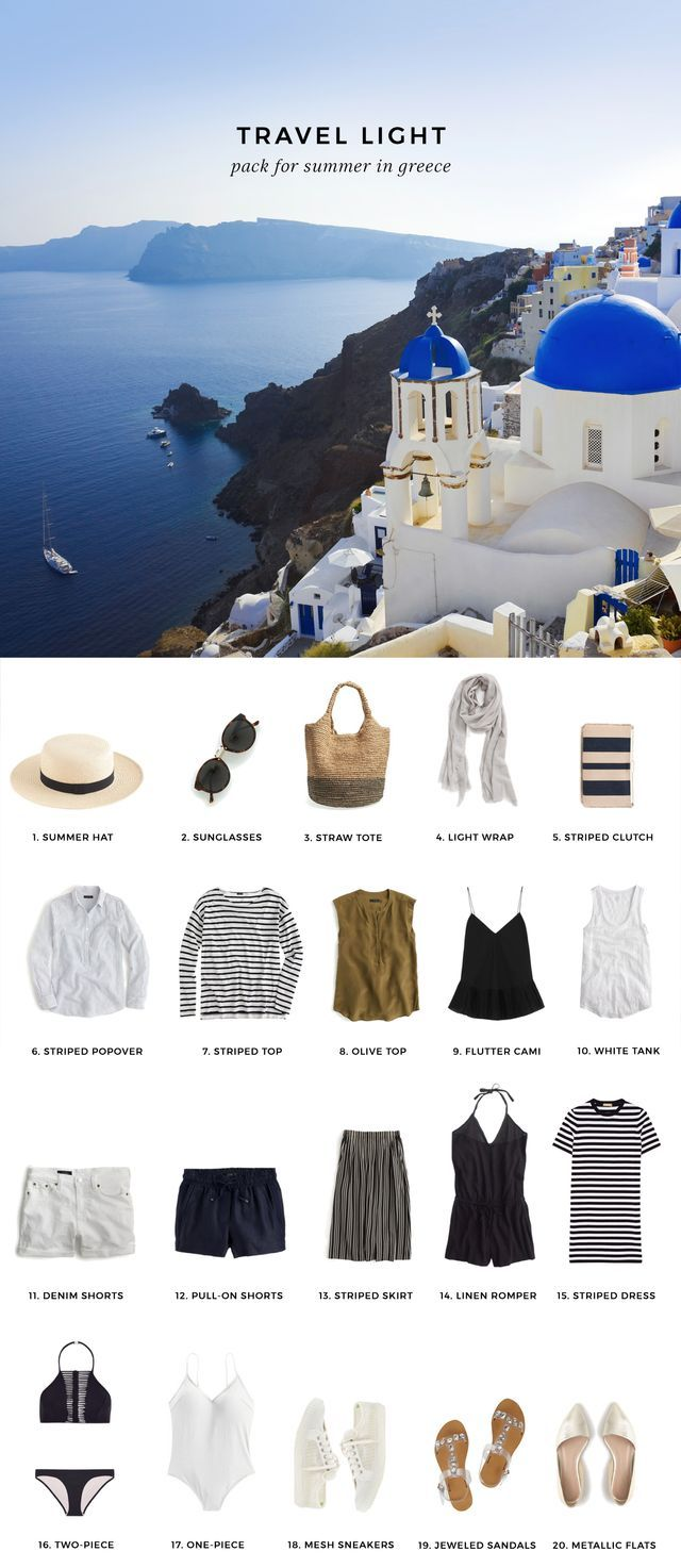 1. Summer Hat / 2. Sunglasses / 3. Straw Tote / 4. Light Wrap / 5. Striped Clutch / 6. Striped Popover / 7. Striped Top / 8. Olive Silk Top / 9. Flutter Camisole / 10. White Linen Tank / 11. White Den
