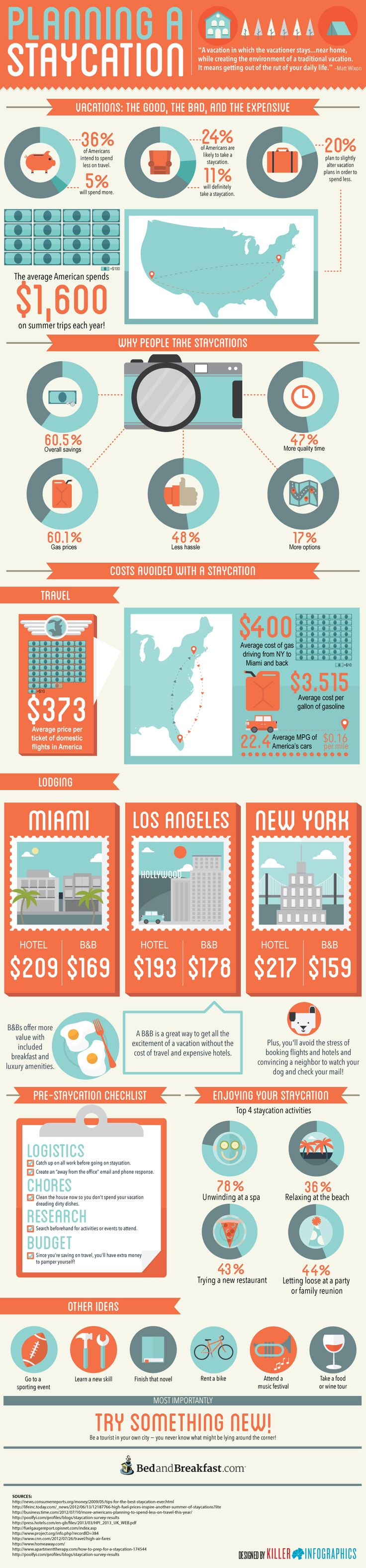 Infographic Planning a Staycation » Killer Infographics