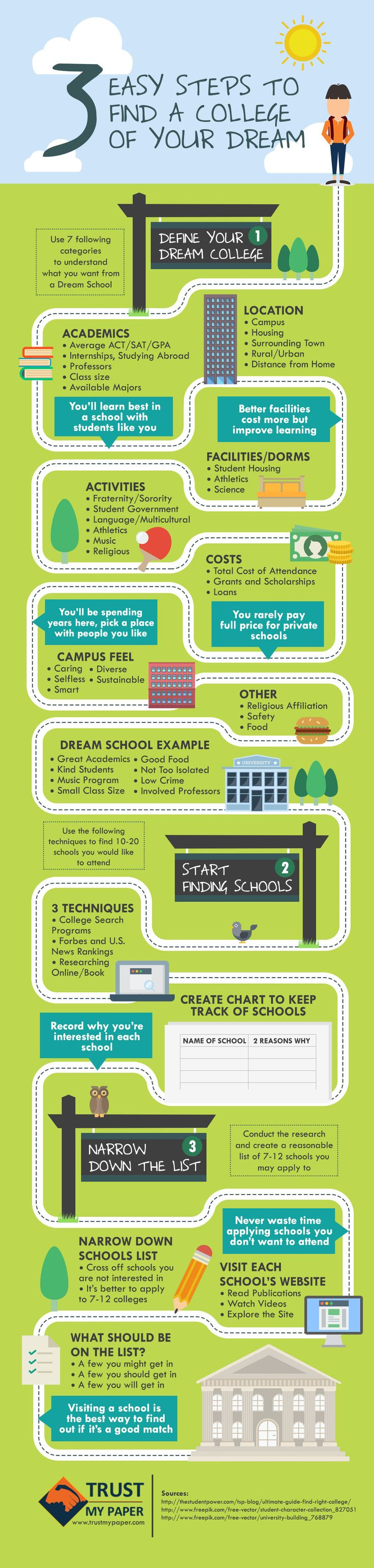 393 best education infographics images on pinterest 3 easy steps find a college of your dream infographic fandeluxe Image collections