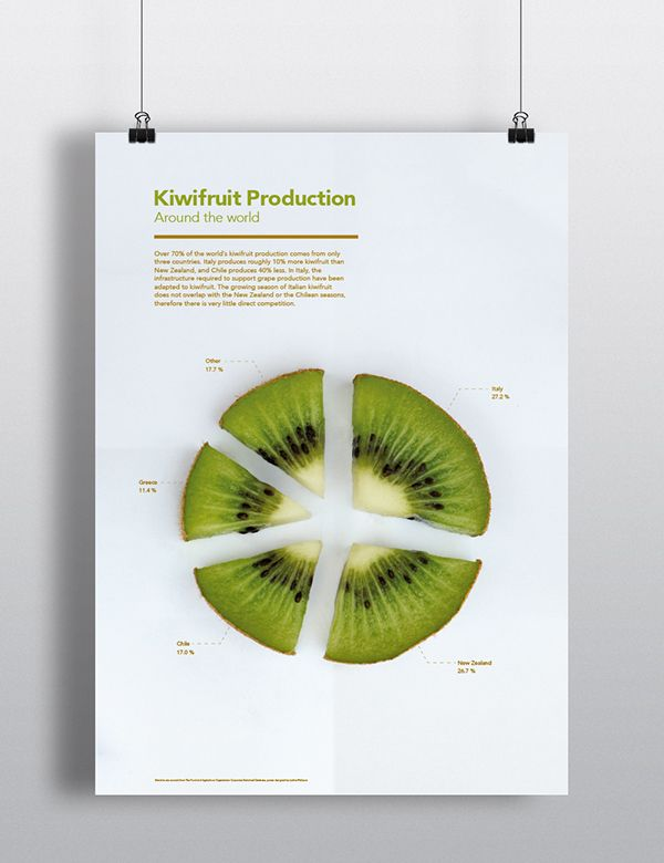 My key focus for this poster design was to communicate information legibly and in a manner that celebrates the illustrious and vivid graphical image of a halved kiwifruit.