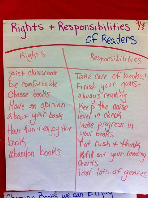 Best 25+ Rights And Responsibilities ideas on Pinterest ...