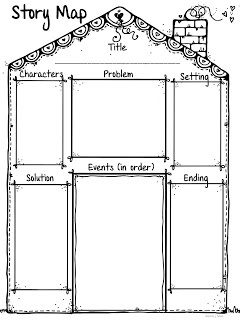 Could change this to a Haunted House to use for pre-writing Halloween Stories...
