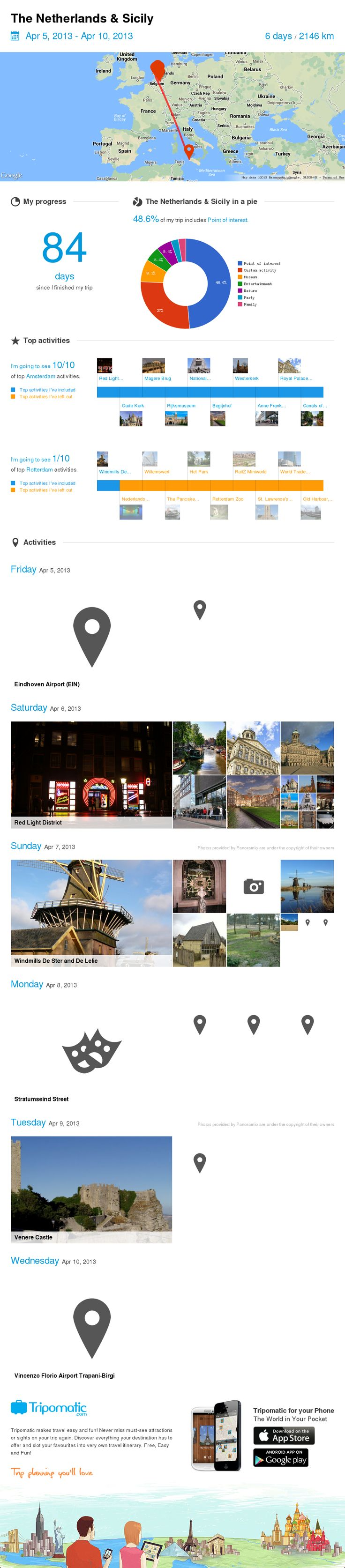 Check out my awesome trip to Amersfoort, Eindhoven, Amsterdam, Soesterberg, Valkenburg, Rotterdam, Tilburg, Den Haag and Trapani!