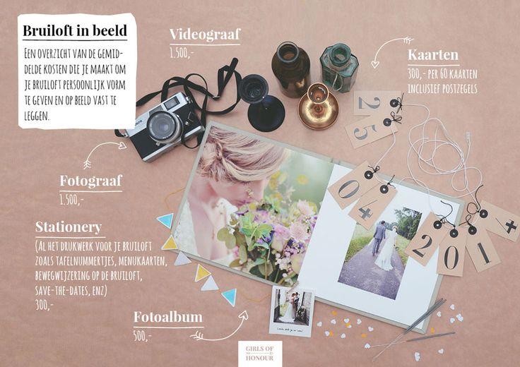 Gemiddelde kosten bruiloft per onderdeel in Nederland