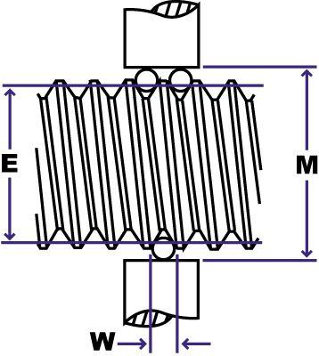 Machinery's Handbook - 7: Measuring Over Wires