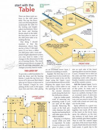 34 best router table images on pinterest 2089 drill press table and fence plans drill press greentooth Images