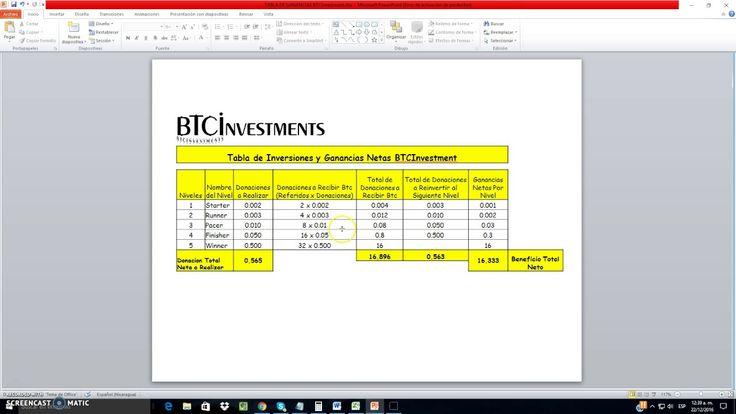 Explicación de Tabla de Ganancias BTCInvestment (Mejor Explicación)