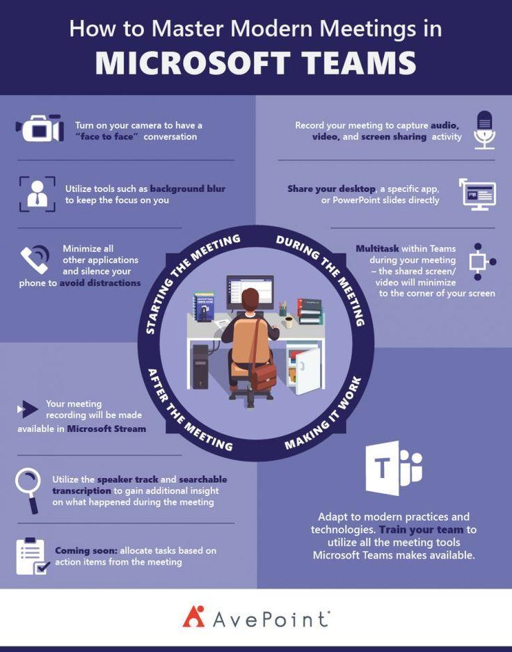 How to Master Modern Meetings in Microsoft Teams